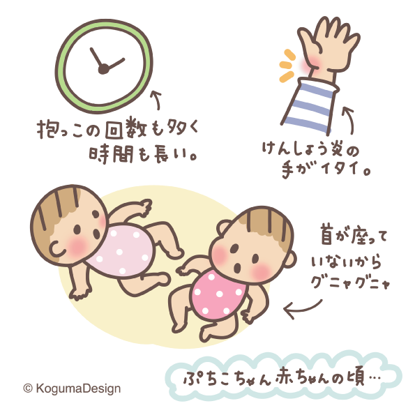 重量感 腱鞘炎 赤ちゃん