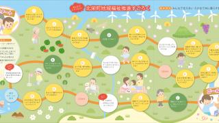 北栄町地域福祉推進計画」ダイジェスト版 すごろく