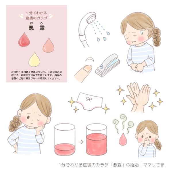 悪露 ママリ 妊娠 出産 産後 アプリ 挿絵 ママ イラスト イラストレーター